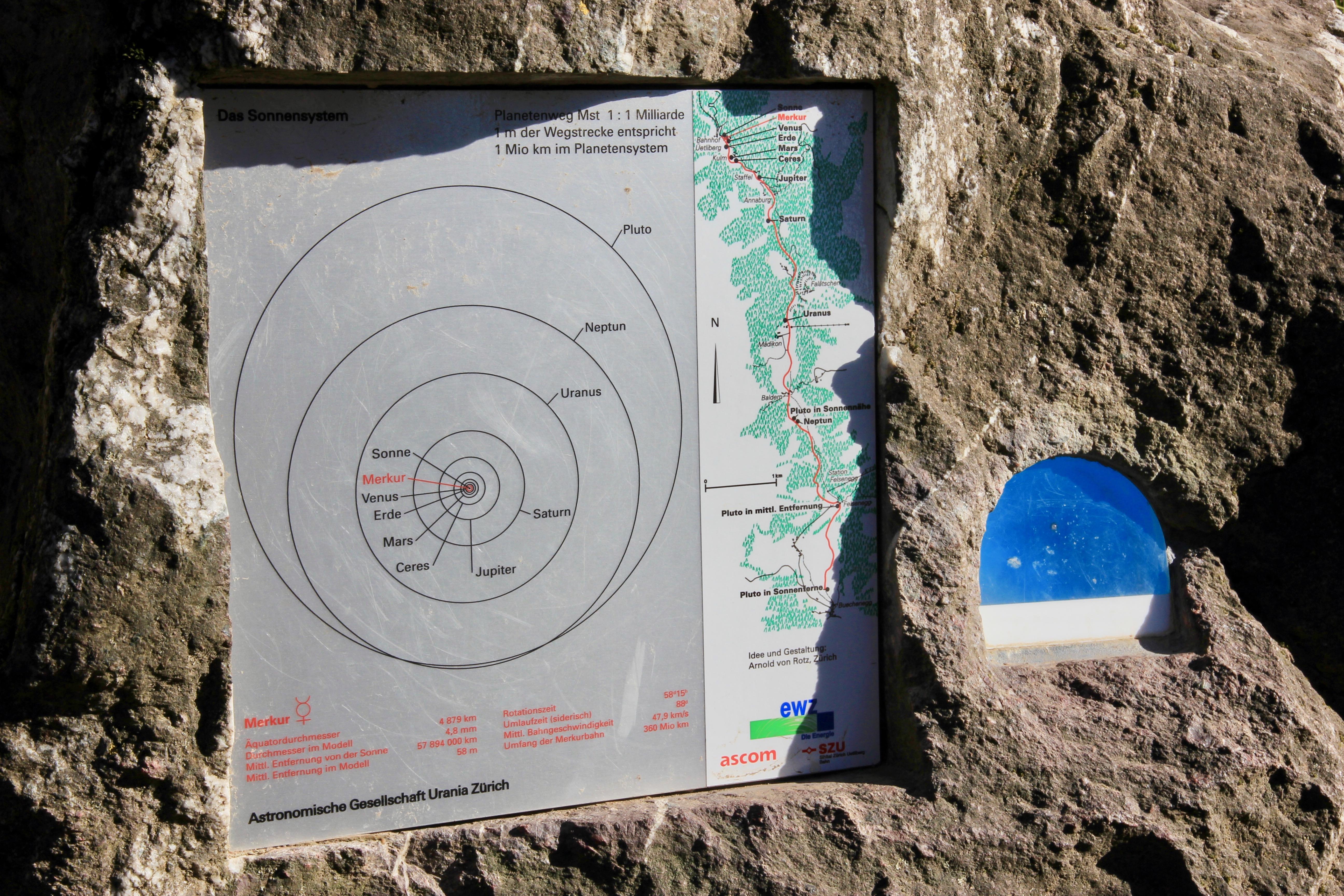 Zurigo - la via dei pianeti